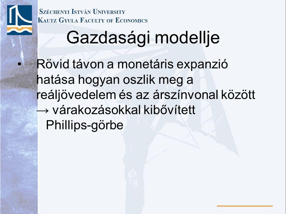 Gazdasági modellje •Rövid távon a monetáris expanzió hatása hogyan oszlik meg a reáljövedelem és az árszínvonal között → várakozásokkal kibővített Phillips-görbe