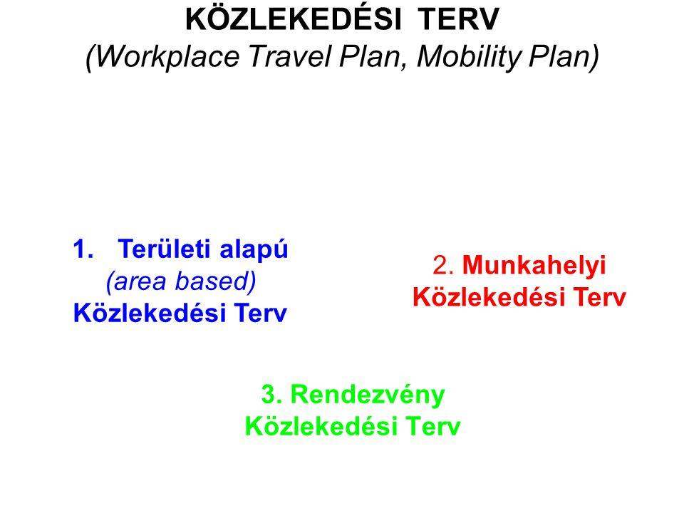 KÖZLEKEDÉSI TERV (Workplace Travel Plan, Mobility Plan) 3.