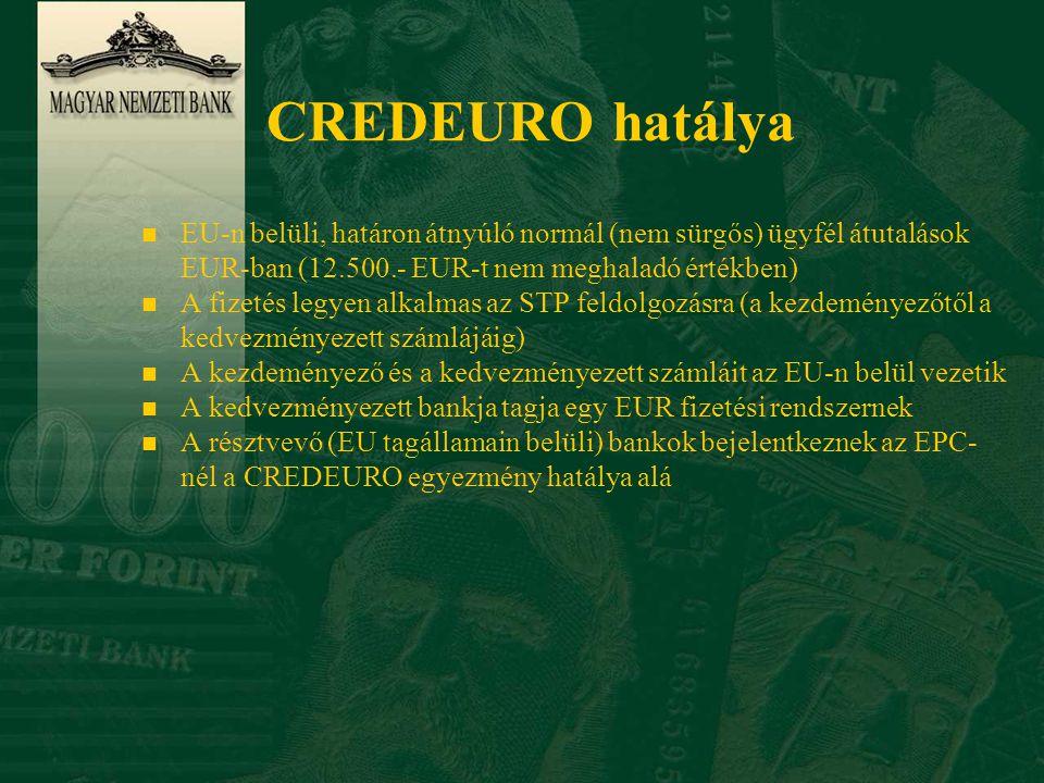 CREDEURO hatálya n EU-n belüli, határon átnyúló normál (nem sürgős) ügyfél átutalások EUR-ban (12.500.- EUR-t nem meghaladó értékben) n A fizetés legy