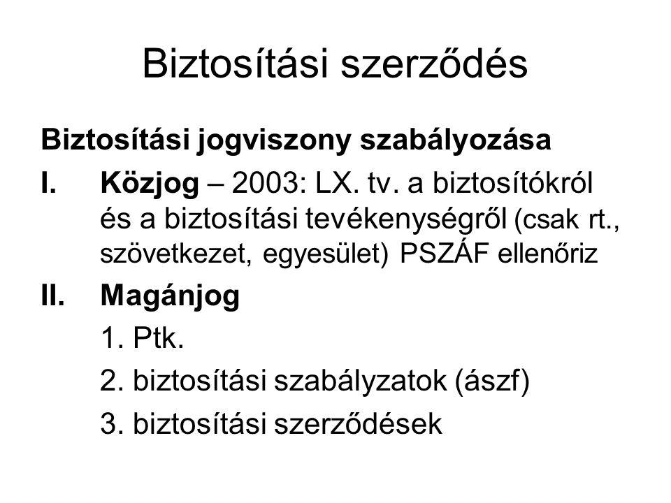 Biztosítási szerződés Biztosítási jogviszony szabályozása I.Közjog – 2003: LX. tv. a biztosítókról és a biztosítási tevékenységről (csak rt., szövetke