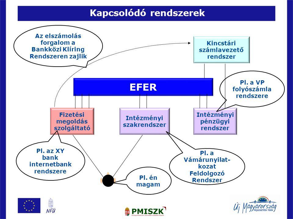 Kapcsolódó rendszerek EFER Fizetési megoldás szolgáltató Intézményi szakrendszer Intézményi pénzügyi rendszer Kincstári számlavezető rendszer Az elszámolás forgalom a Bankközi Klíring Rendszeren zajlik Pl.