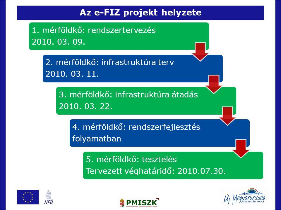 Az e-FIZ projekt helyzete 18 1. mérföldkő: rendszertervezés 2010. 03. 09. 2. mérföldkő: infrastruktúra terv 2010. 03. 11. 3. mérföldkő: infrastruktúra