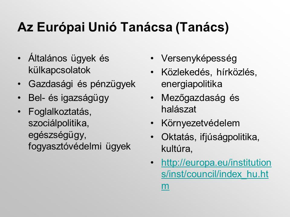 Az EU adatbázisai szakpolitikák (alfabetikus bontásban) •Adózás •http://europa.eu/pol/tax/index_hu.htmhttp://europa.eu/pol/tax/index_hu.htm •Audiovizuális ágazat és médiapolitika •http://europa.eu/pol/av/index_hu.htmhttp://europa.eu/pol/av/index_hu.htm •Belső piac •http://europa.eu/pol/singl/index_hu.htmhttp://europa.eu/pol/singl/index_hu.htm •Bővítés •http://europa.eu/pol/enlarg/index_hu.htmhttp://europa.eu/pol/enlarg/index_hu.htm