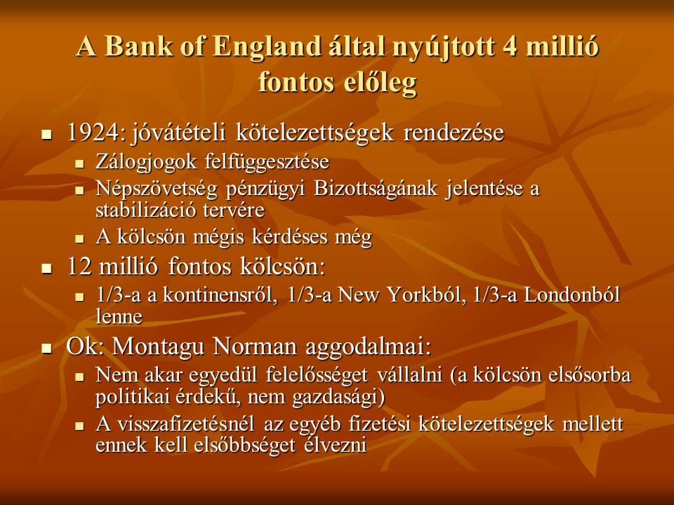A Bank of England által nyújtott 4 millió fontos előleg  1924: jóvátételi kötelezettségek rendezése  Zálogjogok felfüggesztése  Népszövetség pénzügyi Bizottságának jelentése a stabilizáció tervére  A kölcsön mégis kérdéses még  12 millió fontos kölcsön:  1/3-a a kontinensről, 1/3-a New Yorkból, 1/3-a Londonból lenne  Ok: Montagu Norman aggodalmai:  Nem akar egyedül felelősséget vállalni (a kölcsön elsősorba politikai érdekű, nem gazdasági)  A visszafizetésnél az egyéb fizetési kötelezettségek mellett ennek kell elsőbbséget élvezni