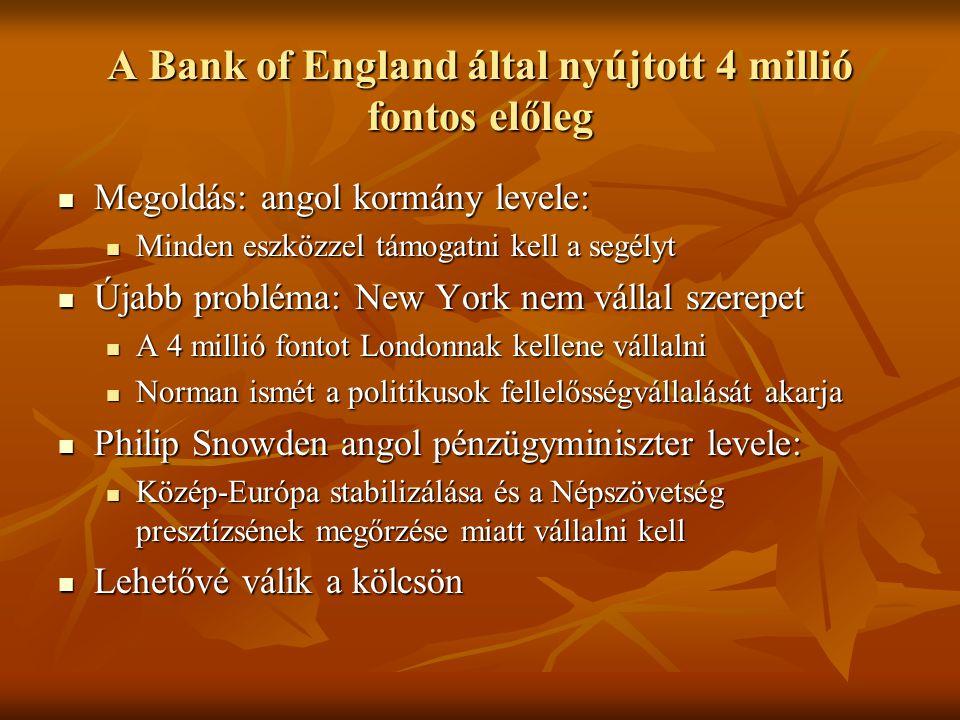 A Bank of England által nyújtott 4 millió fontos előleg  Megoldás: angol kormány levele:  Minden eszközzel támogatni kell a segélyt  Újabb probléma: New York nem vállal szerepet  A 4 millió fontot Londonnak kellene vállalni  Norman ismét a politikusok fellelősségvállalását akarja  Philip Snowden angol pénzügyminiszter levele:  Közép-Európa stabilizálása és a Népszövetség presztízsének megőrzése miatt vállalni kell  Lehetővé válik a kölcsön