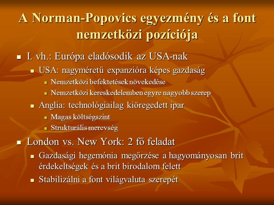 A Norman-Popovics egyezmény és a font nemzetközi pozíciója  I.