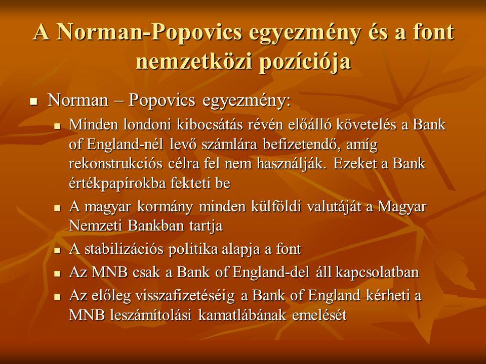 A Norman-Popovics egyezmény és a font nemzetközi pozíciója  Norman – Popovics egyezmény:  Minden londoni kibocsátás révén előálló követelés a Bank of England-nél levő számlára befizetendő, amíg rekonstrukciós célra fel nem használják.