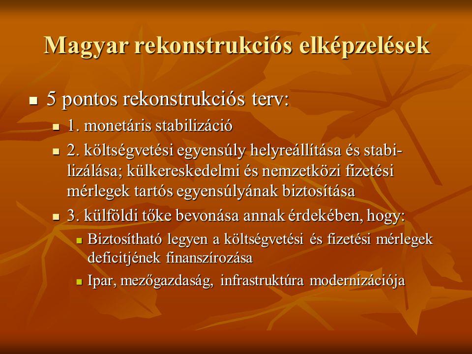 Magyar rekonstrukciós elképzelések  5 pontos rekonstrukciós terv:  1.