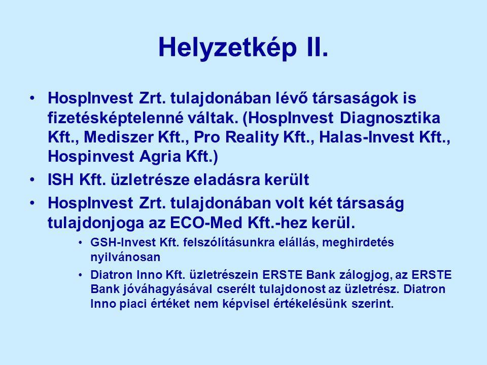 Helyzetkép II. •HospInvest Zrt. tulajdonában lévő társaságok is fizetésképtelenné váltak. (HospInvest Diagnosztika Kft., Mediszer Kft., Pro Reality Kf