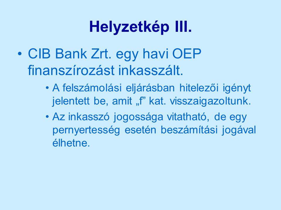"""Helyzetkép III. •CIB Bank Zrt. egy havi OEP finanszírozást inkasszált. •A felszámolási eljárásban hitelezői igényt jelentett be, amit """"f"""" kat. visszai"""