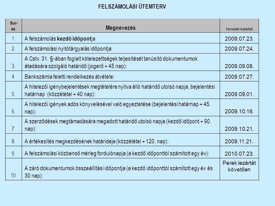 FELSZÁMOLÁSI ÜTEMTERV Sor- sz. Megnevezés Tervezett határidő 1. A felszámolás kezdő időpont ja 2009.07.23. 2. A felszámolási nyitótárgyalás időpontja: