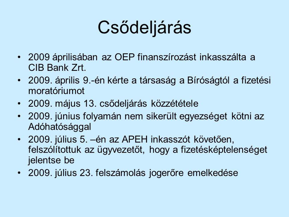 Csődeljárás •2009 áprilisában az OEP finanszírozást inkasszálta a CIB Bank Zrt. •2009. április 9.-én kérte a társaság a Bíróságtól a fizetési moratóri
