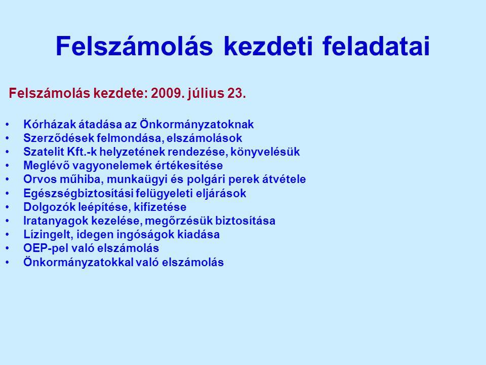 Felszámolás kezdeti feladatai Felszámolás kezdete: 2009. július 23. •Kórházak átadása az Önkormányzatoknak •Szerződések felmondása, elszámolások •Szat