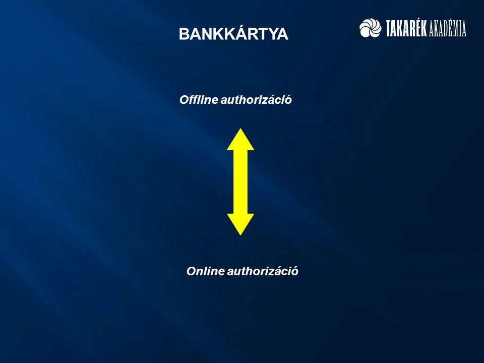 BANKKÁRTYA Offline authorizáció Online authorizáció