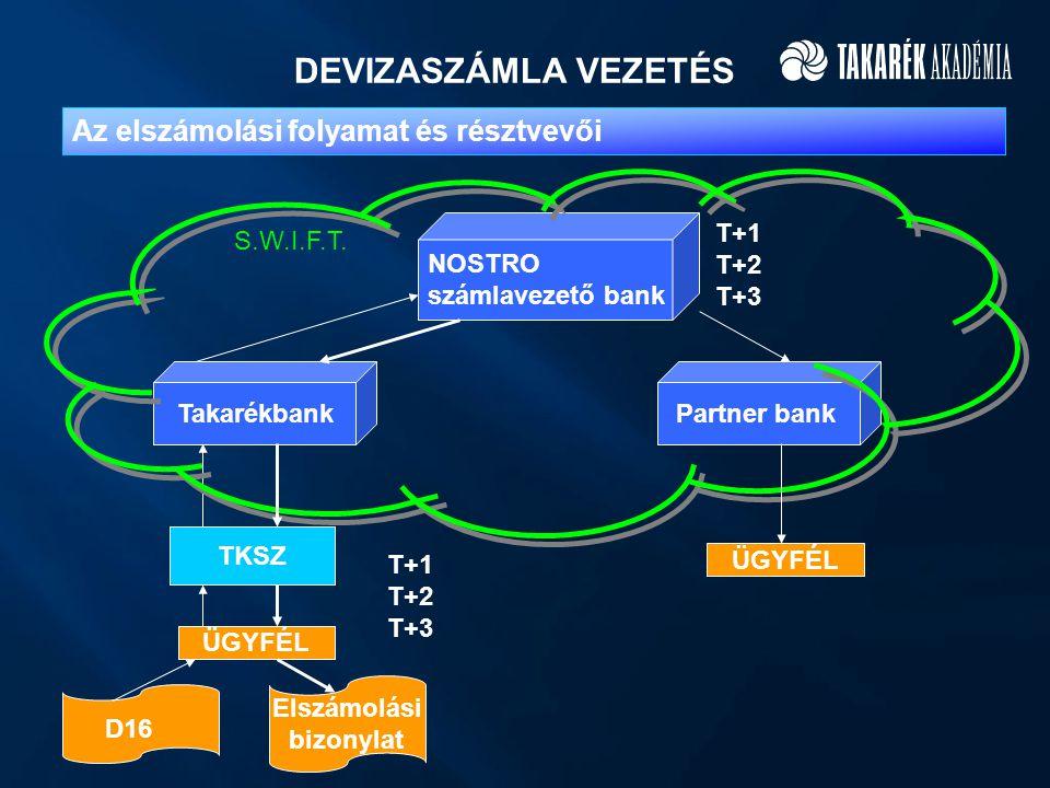 DEVIZASZÁMLA VEZETÉS Az elszámolási folyamat és résztvevői ÜGYFÉL D16 TKSZ Takarékbank Partner bank NOSTRO számlavezető bank Elszámolási bizonylat ÜGYFÉL S.W.I.F.T.