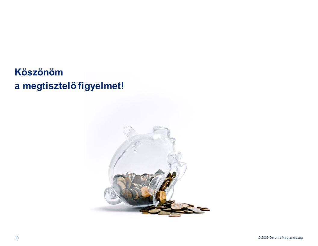 © 2009 Deloitte Magyarország 55 Köszönöm a megtisztelő figyelmet!