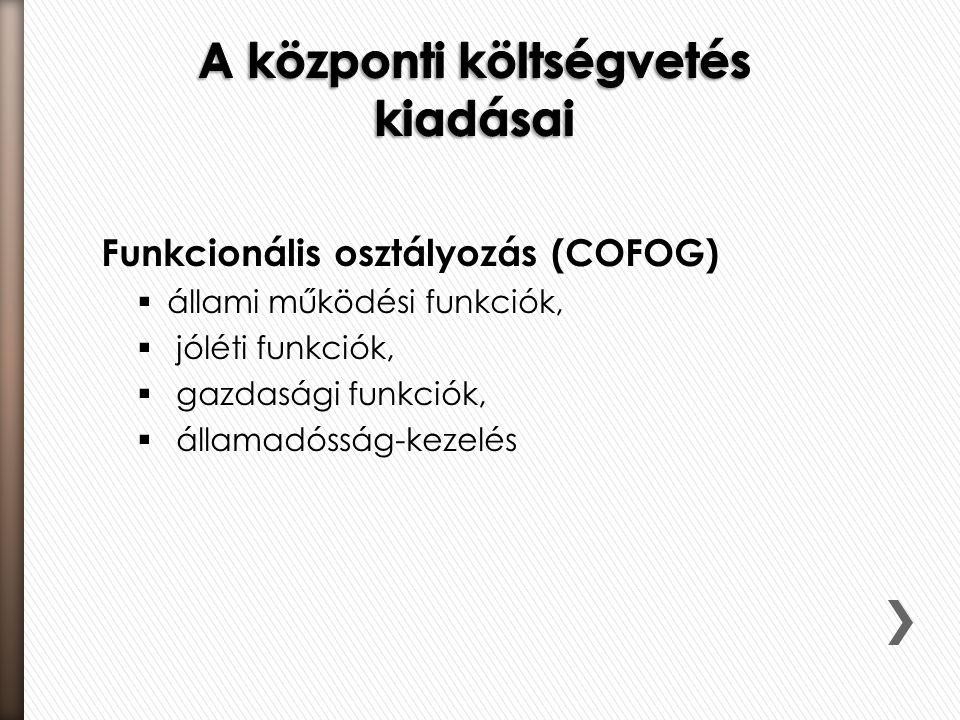 Funkcionális osztályozás (COFOG)  állami működési funkciók,  jóléti funkciók,  gazdasági funkciók,  államadósság-kezelés