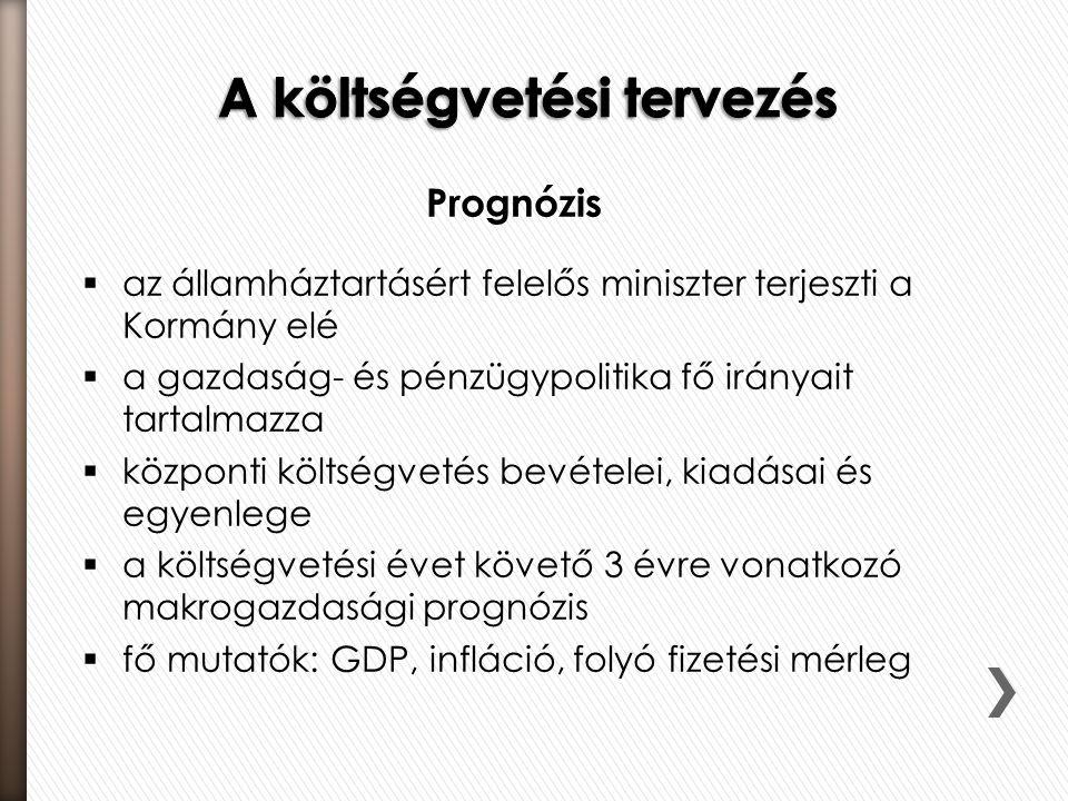 Prognózis  az államháztartásért felelős miniszter terjeszti a Kormány elé  a gazdaság- és pénzügypolitika fő irányait tartalmazza  központi költség