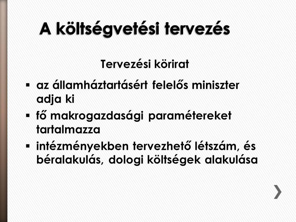 Tervezési körirat  az államháztartásért felelős miniszter adja ki  fő makrogazdasági paramétereket tartalmazza  intézményekben tervezhető létszám,