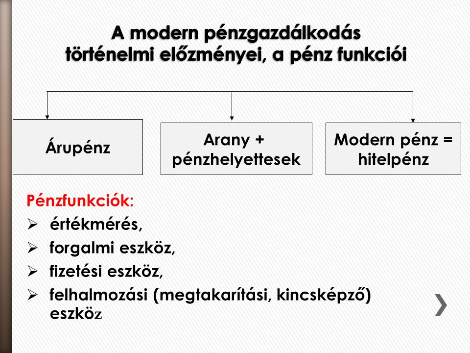 Árupénz Arany + pénzhelyettesek Modern pénz = hitelpénz Pénzfunkciók:  értékmérés,  forgalmi eszköz,  fizetési eszköz,  felhalmozási (megtakarítás