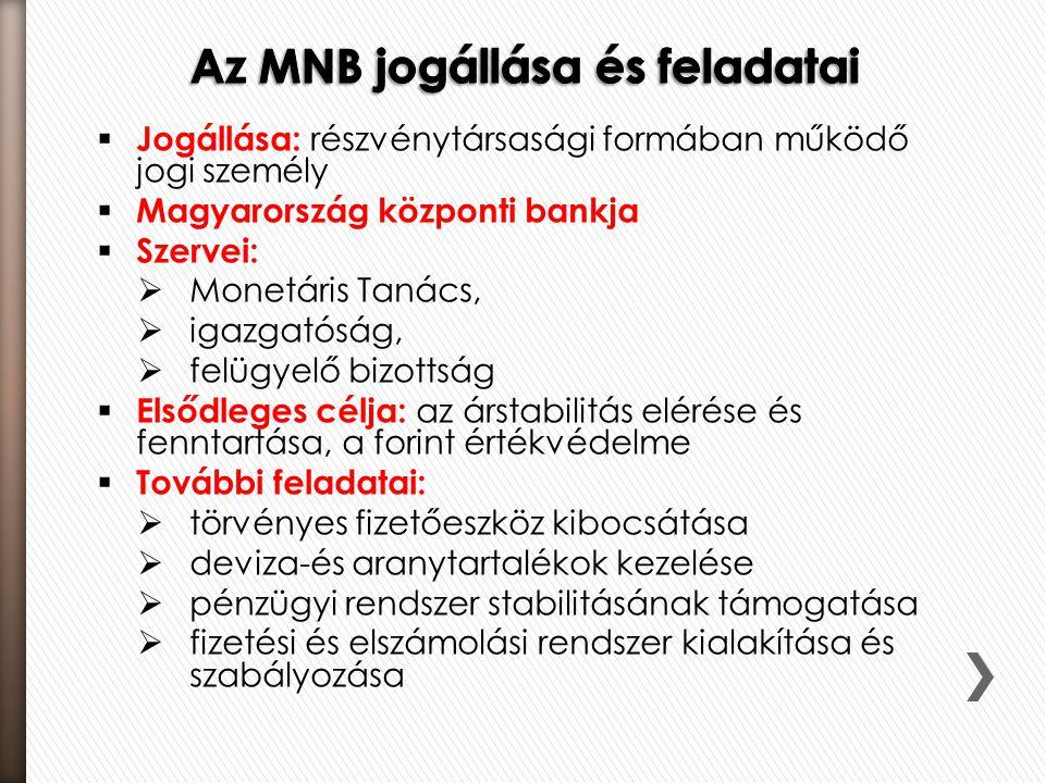  Jogállása: részvénytársasági formában működő jogi személy  Magyarország központi bankja  Szervei:  Monetáris Tanács,  igazgatóság,  felügyelő b