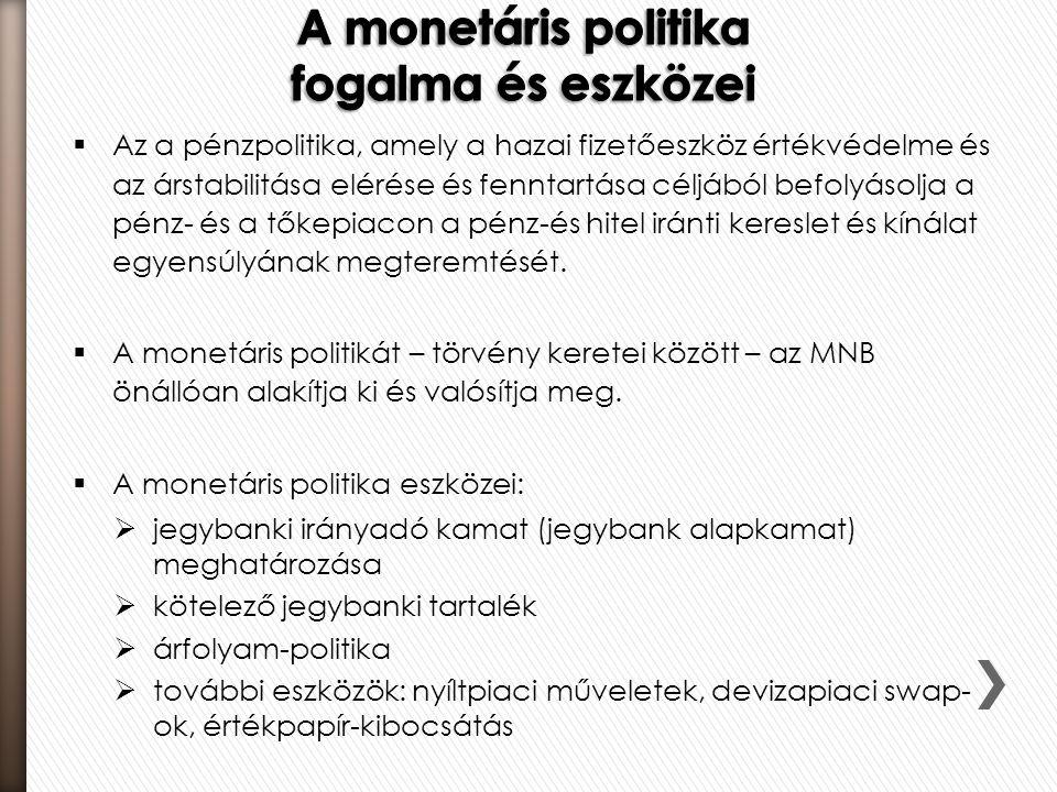  Az a pénzpolitika, amely a hazai fizetőeszköz értékvédelme és az árstabilitása elérése és fenntartása céljából befolyásolja a pénz- és a tőkepiacon