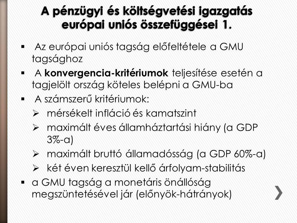  Az európai uniós tagság előfeltétele a GMU tagsághoz  A konvergencia-kritériumok teljesítése esetén a tagjelölt ország köteles belépni a GMU-ba  A