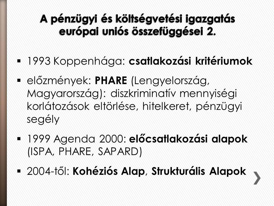  1993 Koppenhága: csatlakozási kritériumok  előzmények: PHARE (Lengyelország, Magyarország): diszkriminatív mennyiségi korlátozások eltörlése, hitel