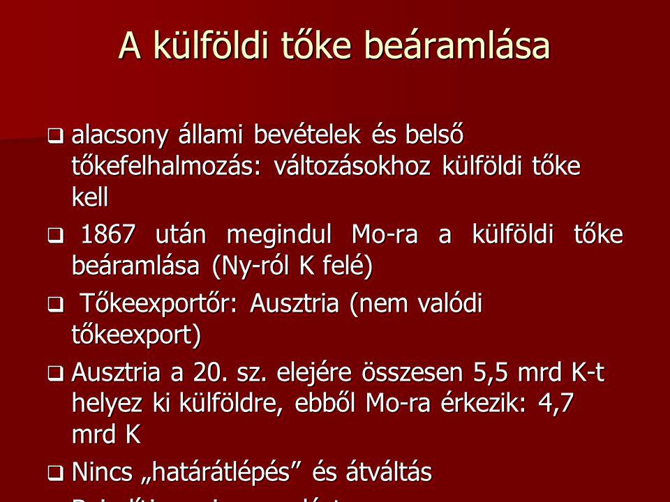 A külföldi tőke beáramlása  alacsony állami bevételek és belső tőkefelhalmozás: változásokhoz külföldi tőke kell  1867 után megindul Mo-ra a külföldi tőke beáramlása (Ny-ról K felé)  Tőkeexportőr: Ausztria (nem valódi tőkeexport)  Ausztria a 20.