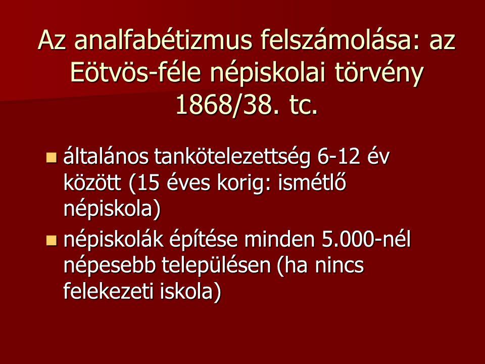 Az analfabétizmus felszámolása: az Eötvös-féle népiskolai törvény 1868/38. tc.  általános tankötelezettség 6-12 év között (15 éves korig: ismétlő nép