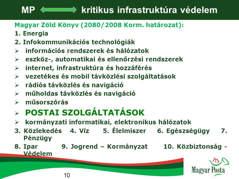 MP és a kritikus infrastr. védelem Magyar Zöld Könyv (2080/2008 Korm. határozat): 1. Energia 2. Infokommunikációs technológiák  információs rendsze