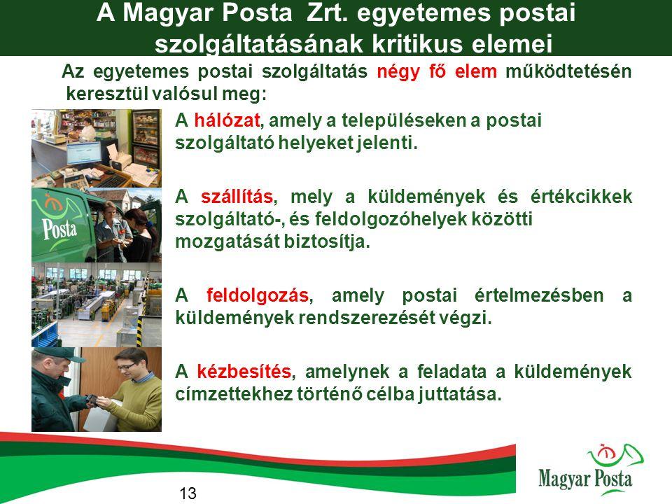 A Magyar Posta Zrt. egyetemes postai szolgáltatásának kritikus elemei Az egyetemes postai szolgáltatás négy fő elem működtetésén keresztül valósul meg
