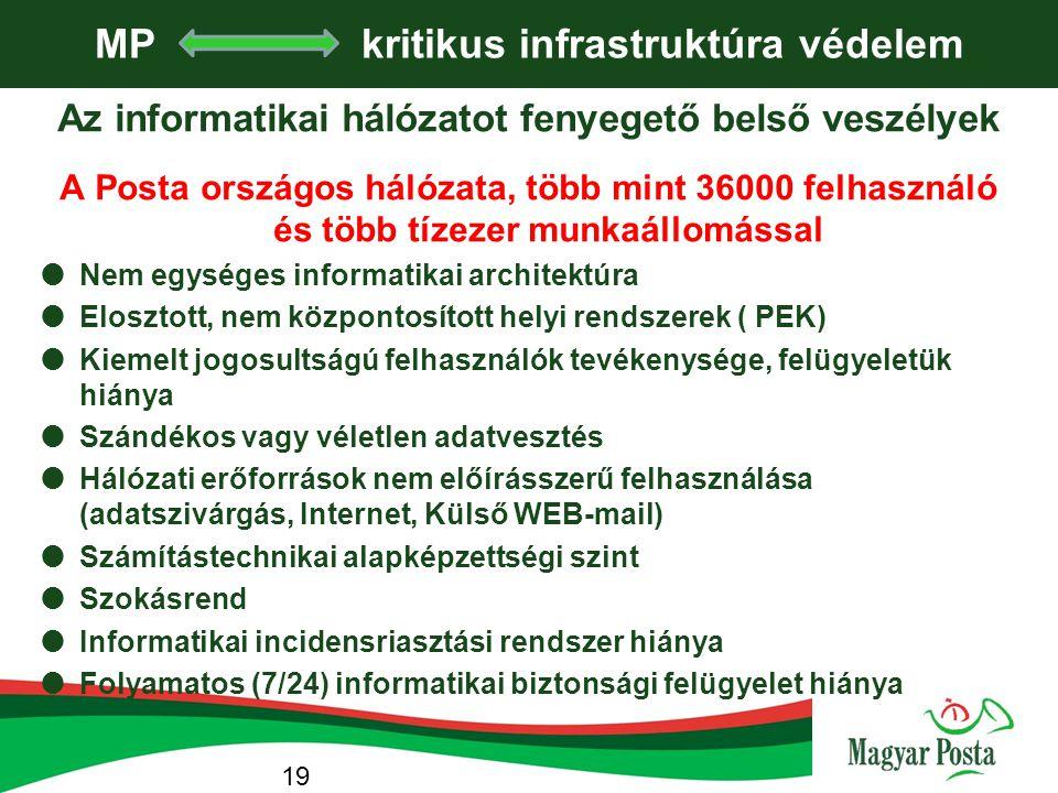 MP kritikus infrastruktúra védelem Az informatikai hálózatot fenyegető belső veszélyek A Posta országos hálózata, több mint 36000 felhasználó és több