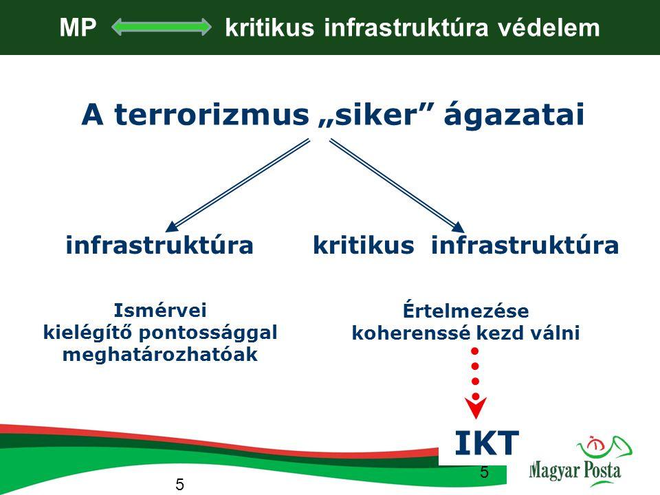 """A terrorizmus """"siker"""" ágazatai infrastruktúra Ismérvei kielégítő pontossággal meghatározhatóak kritikus infrastruktúra Értelmezése koherenssé kezd vál"""