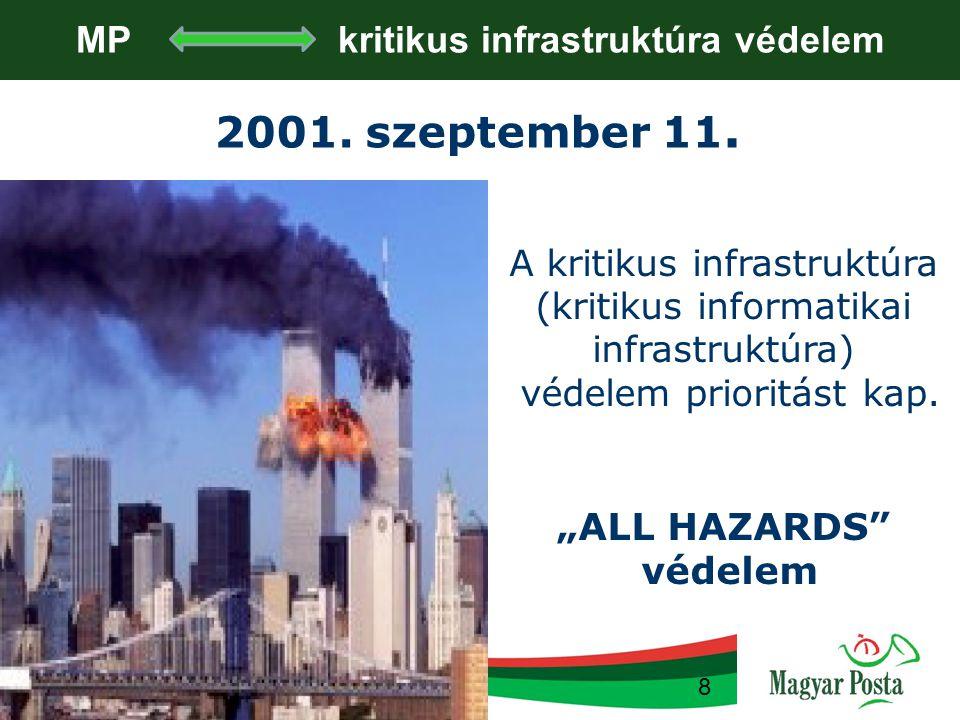 """2001. szeptember 11. A kritikus infrastruktúra (kritikus informatikai infrastruktúra) védelem prioritást kap. """"ALL HAZARDS"""" védelem MP és a kritikus i"""