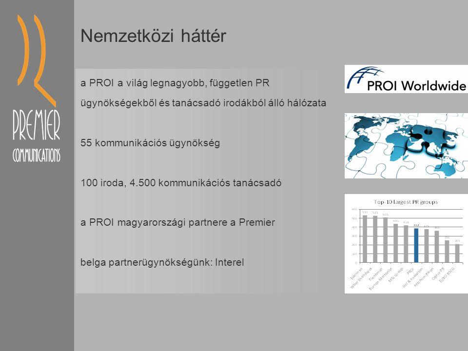 Nemzetközi háttér a PROI a világ legnagyobb, független PR ügynökségekből és tanácsadó irodákból álló hálózata 55 kommunikációs ügynökség 100 iroda, 4.500 kommunikációs tanácsadó a PROI magyarországi partnere a Premier belga partnerügynökségünk: Interel