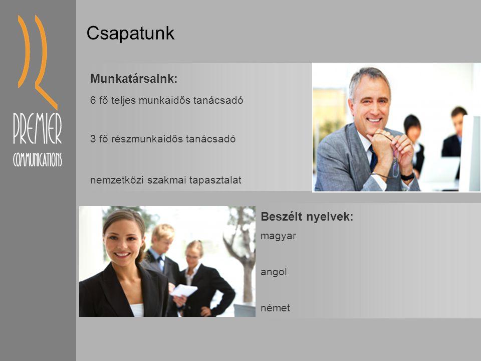 Csapatunk Munkatársaink: 6 fő teljes munkaidős tanácsadó 3 fő részmunkaidős tanácsadó nemzetközi szakmai tapasztalat Beszélt nyelvek: magyar angol német