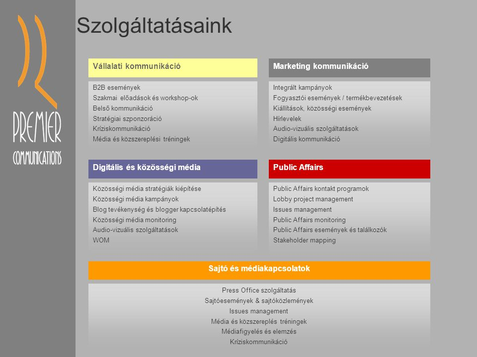 Szolgáltatásaink Public Affairs Public Affairs kontakt programok Lobby project management Issues management Public Affairs monitoring Public Affairs e
