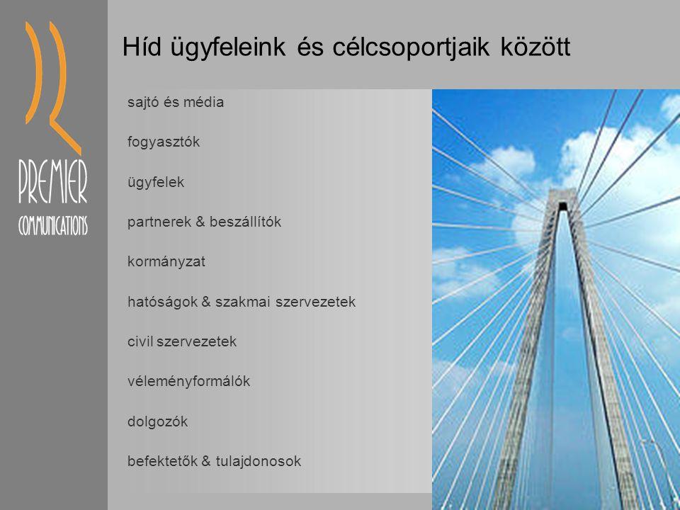 Híd ügyfeleink és célcsoportjaik között sajtó és média fogyasztók ügyfelek partnerek & beszállítók kormányzat hatóságok & szakmai szervezetek civil szervezetek véleményformálók dolgozók befektetők & tulajdonosok