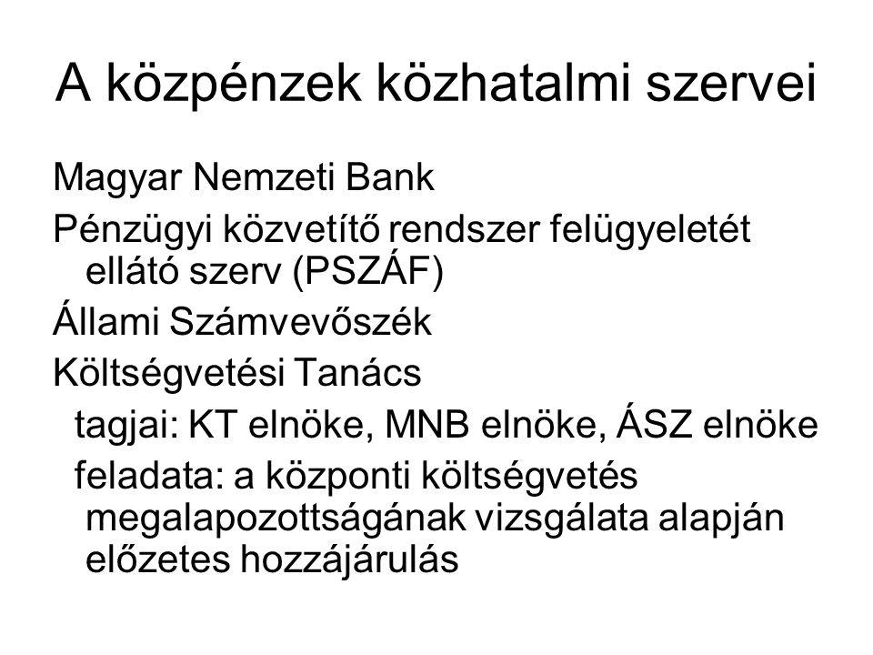 A közpénzek közhatalmi szervei Magyar Nemzeti Bank Pénzügyi közvetítő rendszer felügyeletét ellátó szerv (PSZÁF) Állami Számvevőszék Költségvetési Tanács tagjai: KT elnöke, MNB elnöke, ÁSZ elnöke feladata: a központi költségvetés megalapozottságának vizsgálata alapján előzetes hozzájárulás