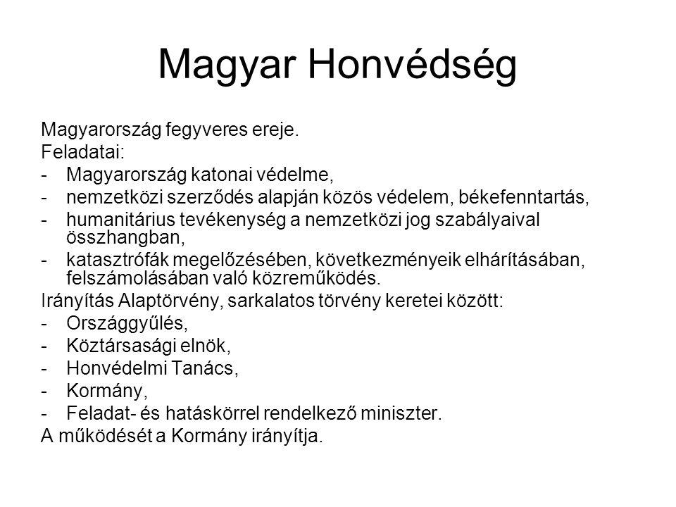Magyar Honvédség Magyarország fegyveres ereje.