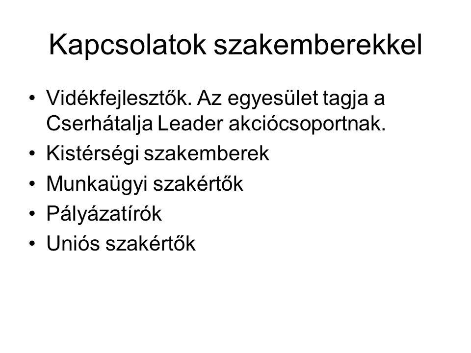 Kapcsolatok szakemberekkel •Vidékfejlesztők. Az egyesület tagja a Cserhátalja Leader akciócsoportnak. •Kistérségi szakemberek •Munkaügyi szakértők •Pá