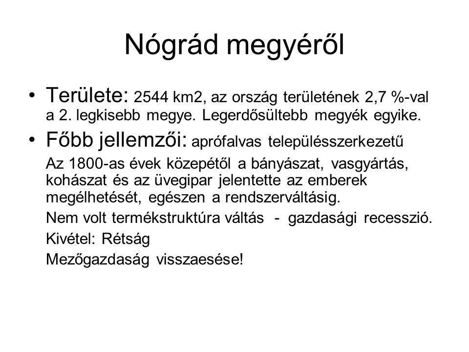Nógrád megyéről •Területe: 2544 km2, az ország területének 2,7 %-val a 2. legkisebb megye. Legerdősültebb megyék egyike. •Főbb jellemzői: aprófalvas t