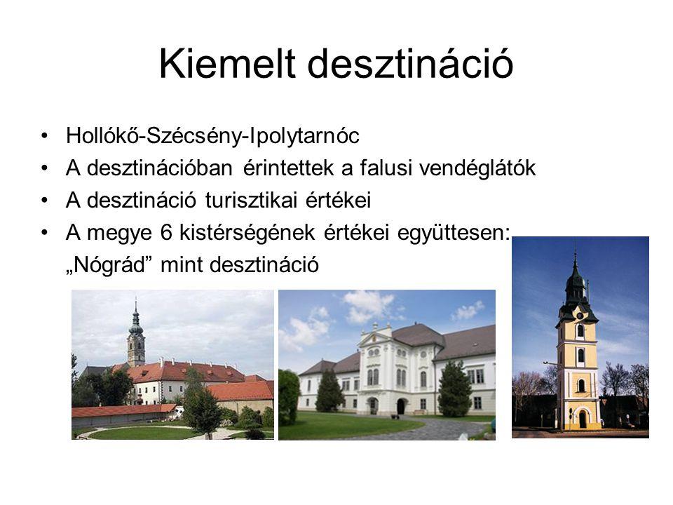 Kiemelt desztináció •Hollókő-Szécsény-Ipolytarnóc •A desztinációban érintettek a falusi vendéglátók •A desztináció turisztikai értékei •A megye 6 kist