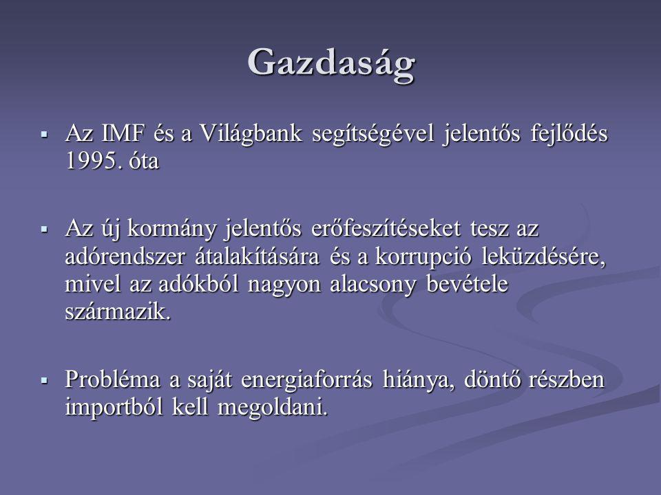 Gazdaság  Az IMF és a Világbank segítségével jelentős fejlődés 1995.