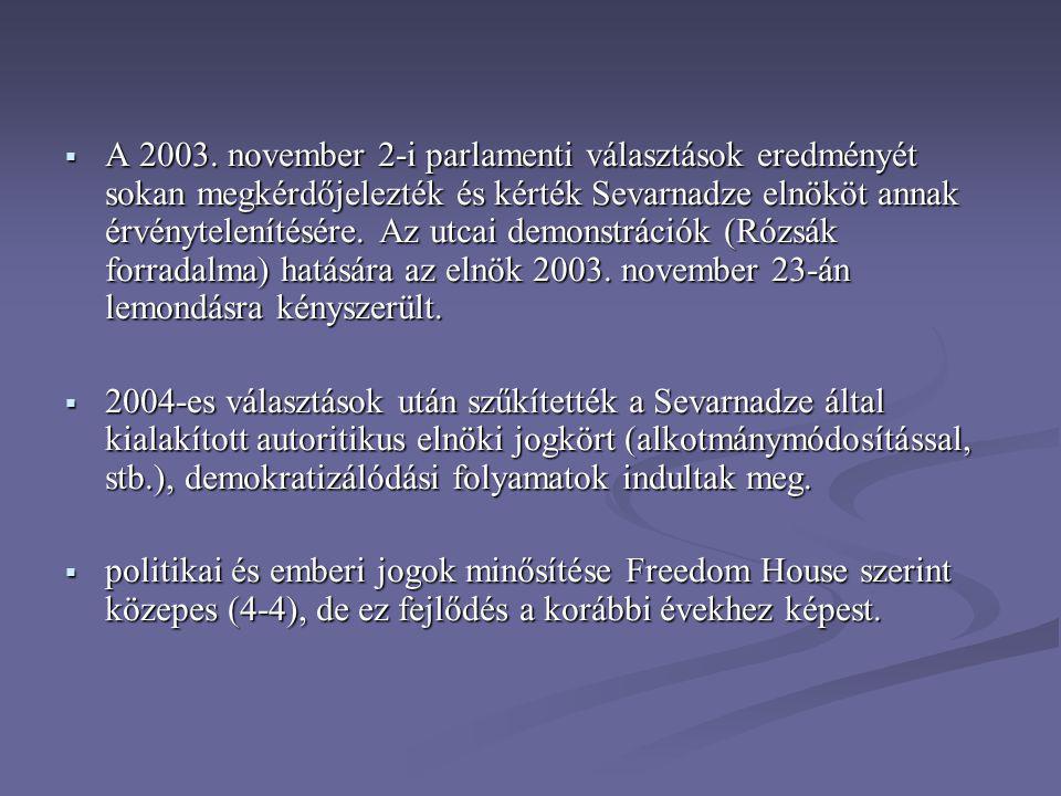  A 2003. november 2-i parlamenti választások eredményét sokan megkérdőjelezték és kérték Sevarnadze elnököt annak érvénytelenítésére. Az utcai demons