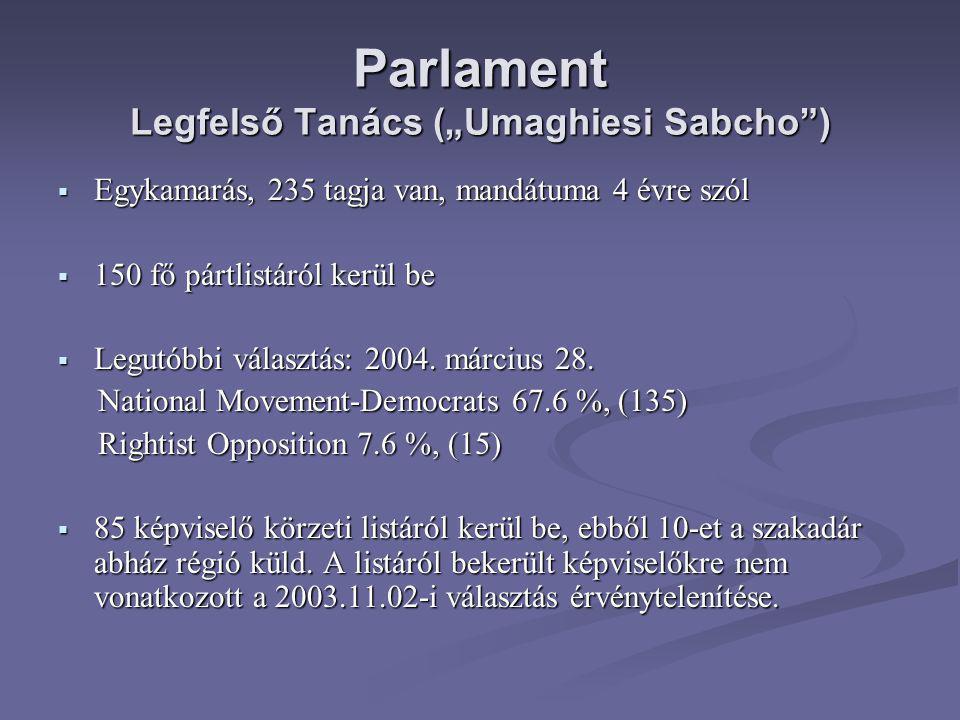 """Parlament Legfelső Tanács (""""Umaghiesi Sabcho )  Egykamarás, 235 tagja van, mandátuma 4 évre szól  150 fő pártlistáról kerül be  Legutóbbi választás: 2004."""