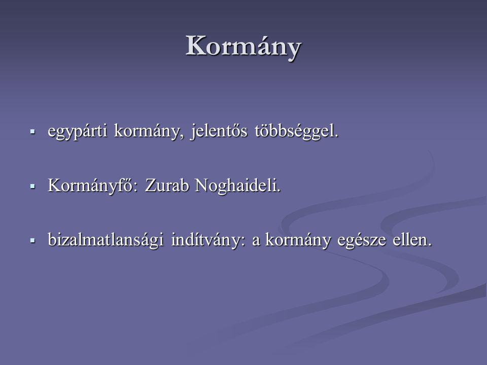 Kormány  egypárti kormány, jelentős többséggel.  Kormányfő: Zurab Noghaideli.  bizalmatlansági indítvány: a kormány egésze ellen.