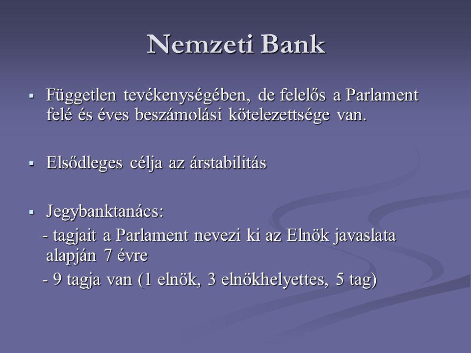 Nemzeti Bank  Független tevékenységében, de felelős a Parlament felé és éves beszámolási kötelezettsége van.  Elsődleges célja az árstabilitás  Jeg