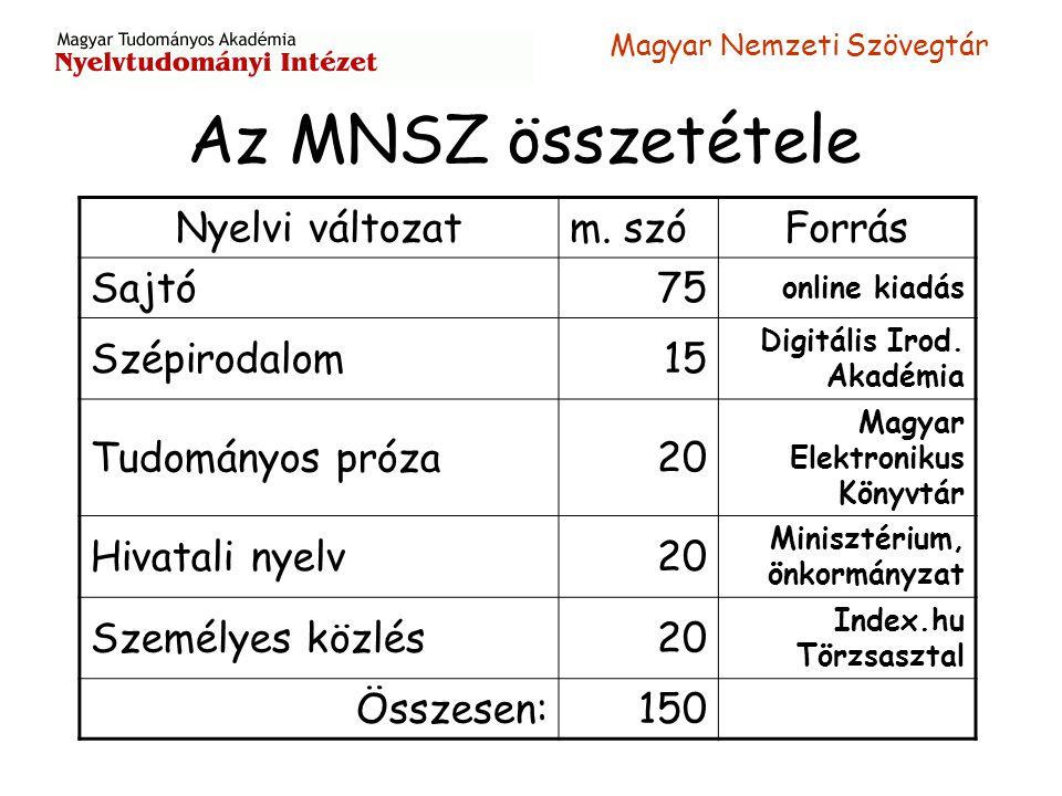 """Magyar Nemzeti Szövegtár Mitől """"nemzeti ."""